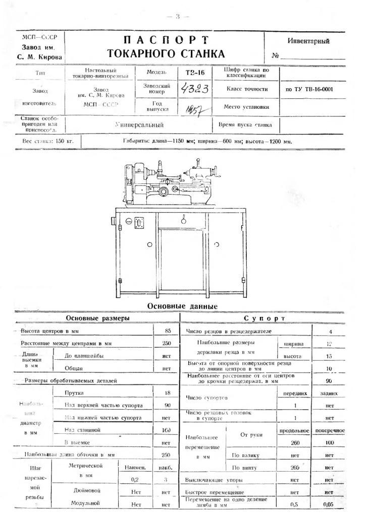 б/у токарный станок 1М63