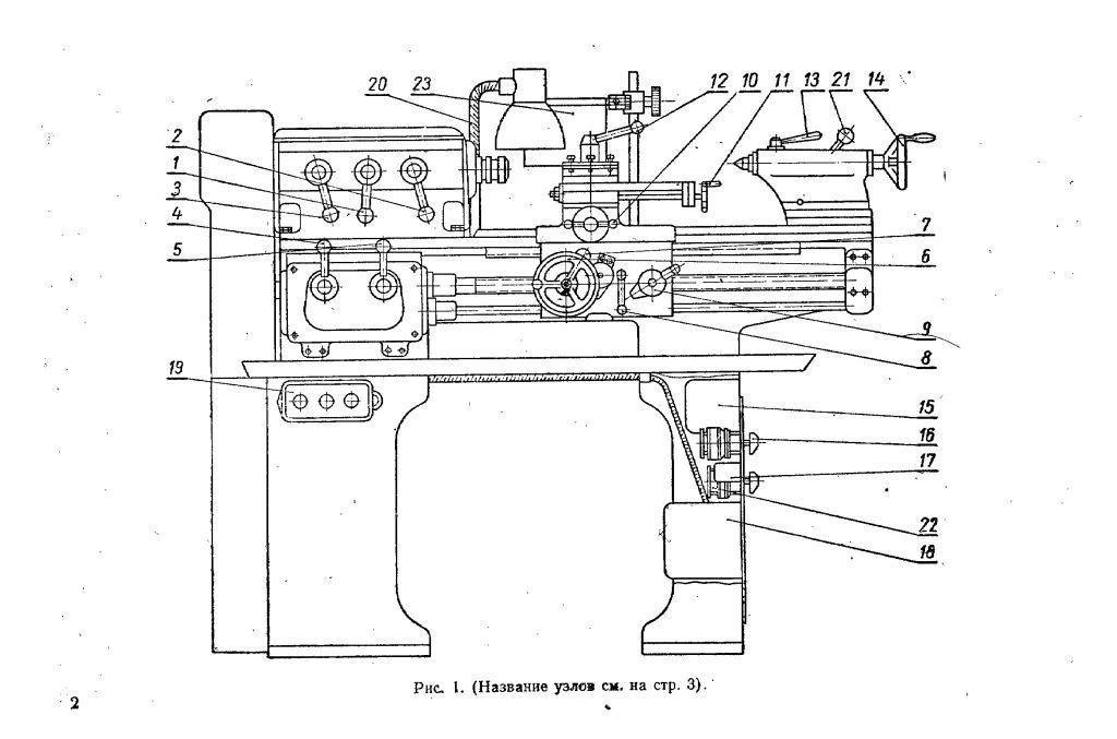 производство токарных станков